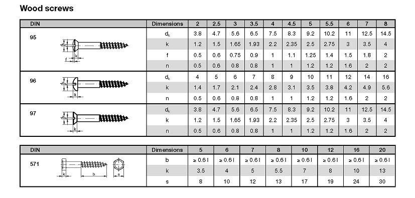 X3 акустические параметры системы