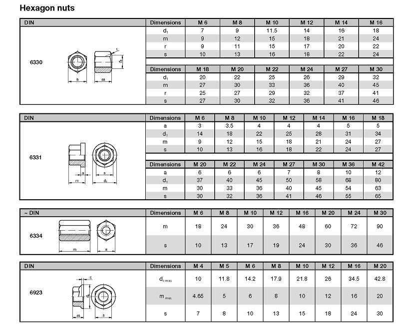 Sbk5020-76 бал пятно, thk sbk5020-76 бал цена - thk подшипники марка:thk, модели:sbk 5020-76 , параметр